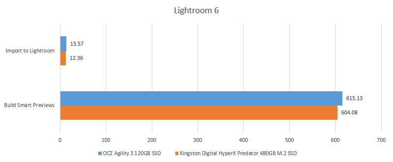 lightroom_bench